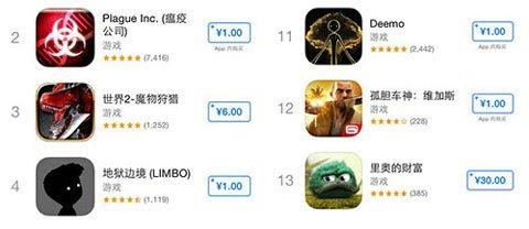 App Store中国区特价冰点促销中