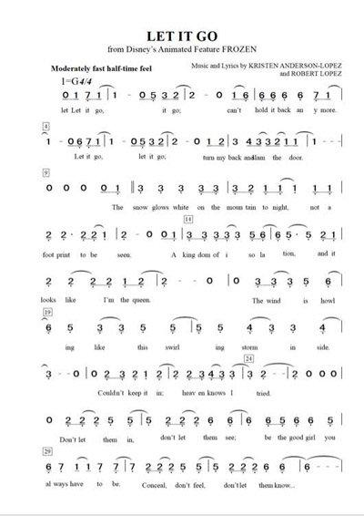 完整版简谱_冰雪奇缘完整版钢琴谱简谱分享