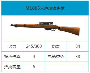 火线指令战柏林M1895米卢加德步枪属性解析