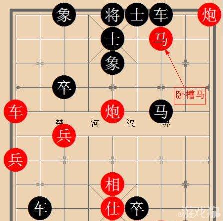 中国象棋高手必杀技卧槽马解析图片