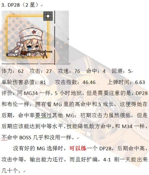 少女前线DP29好不好力女生简评_属性前线说少女心好累图片
