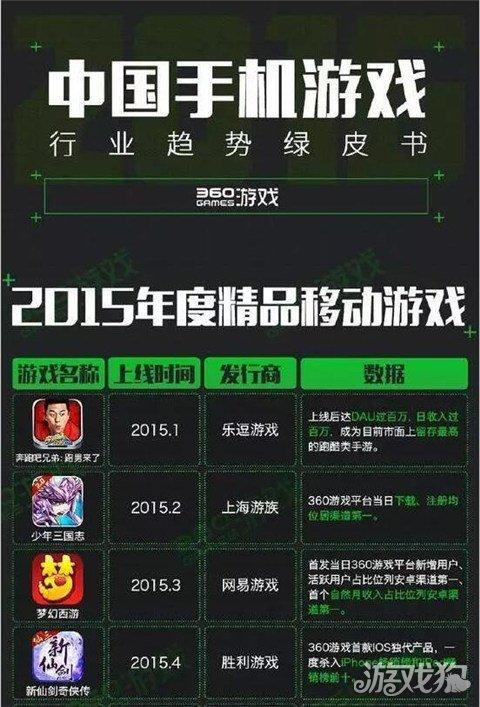 360发布中国手游行业趋势绿皮书