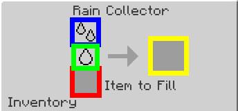 我的世界雨水收集器做法及雨水收集方法