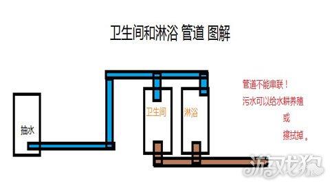 这款游戏的卫生间或淋浴管道大家是怎么布局的呢如果对自己的设计不满