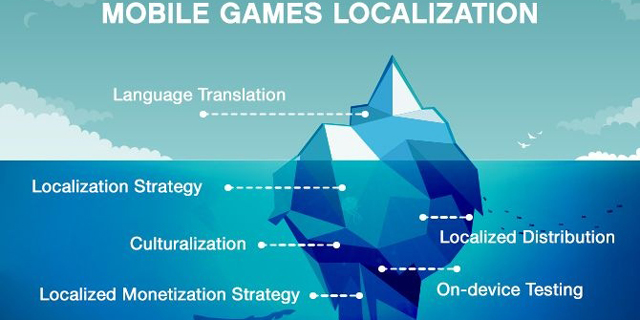 移动游戏进入海外市场时需要注意的六大事项