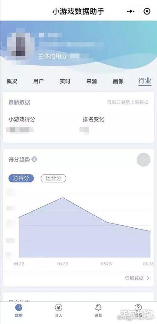 """微信小游戏数据助手新增""""行业"""""""