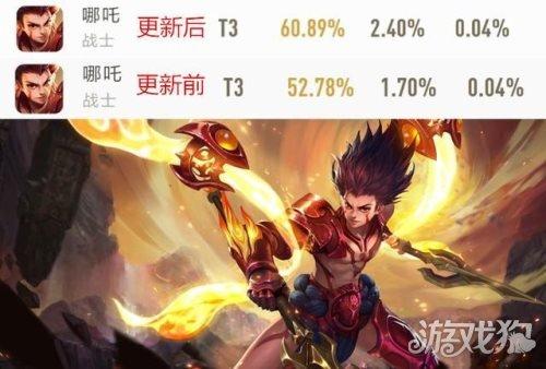 http://www.youxixj.com/quanqiuredian/131964.html