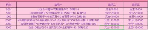 神道情人节活动更新公告