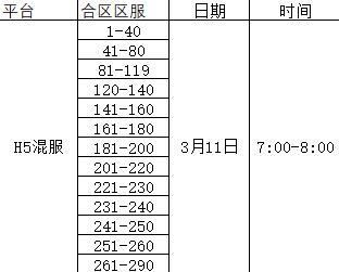 CG时时彩开奖号码