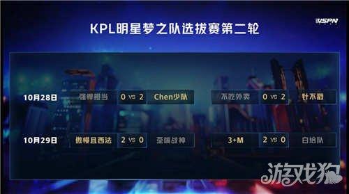 KPL明星梦之队表演赛快讯 独臂大侠VG.十三轻松三杀 王者新闻