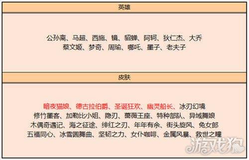 王者荣耀11月17日商城更新 夺宝奖池嬴政上线 王者新闻